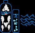 Tre modi di usare kaqun